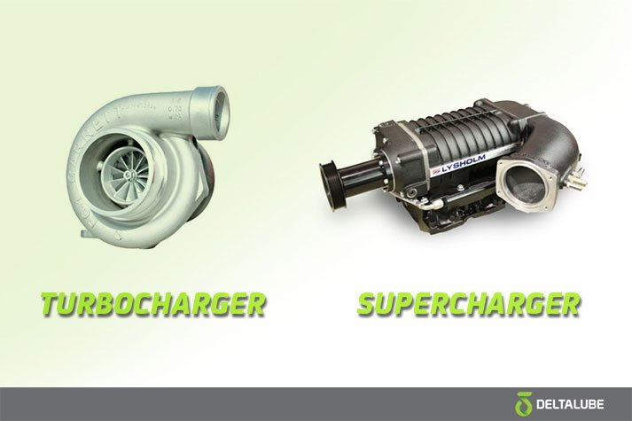 Perbedaan Turbocarger Dan Supercharger Deltalube